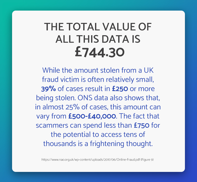 the value of your data
